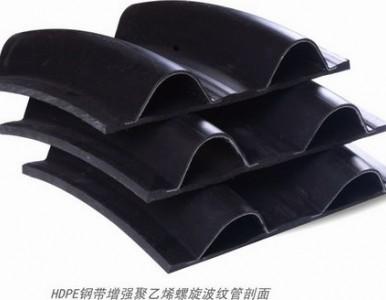 承插式钢带增强排水管批发