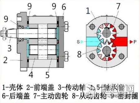 【基本说明】:          产品原理::齿轮泵        产品别名:输油泵