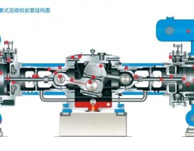复合瓦机气压电路图